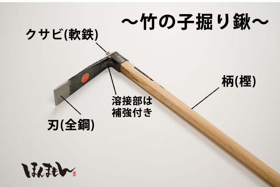 竹の子掘り鍬の説明